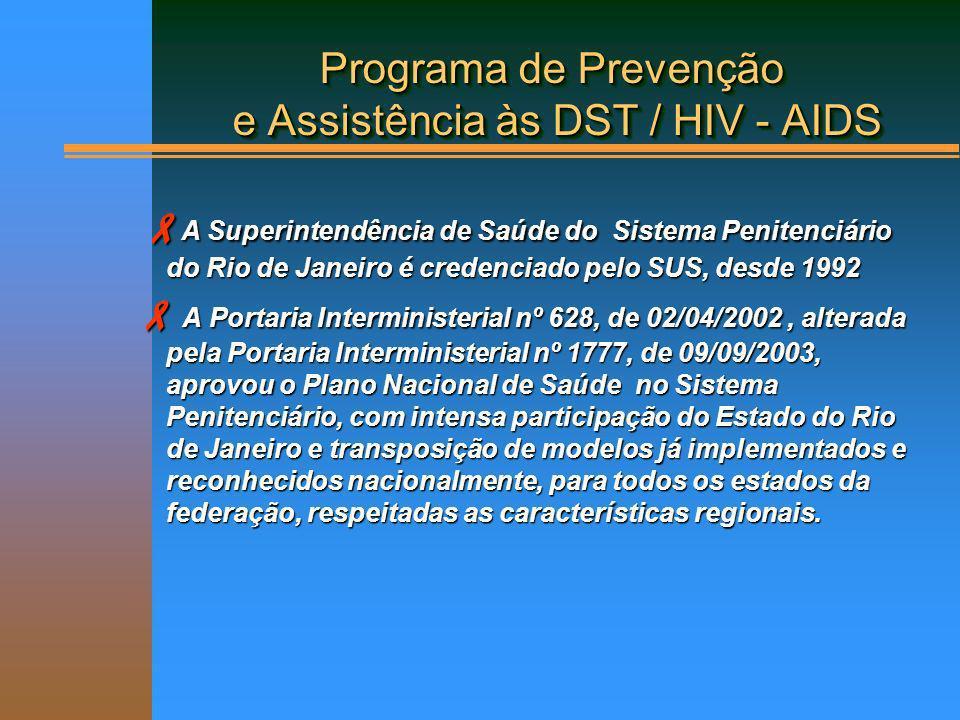 Recomendações Nacionais para DST/HIV-AIDS nos Sistemas Prisionais Plano Nacional de Saúde Penitenciária 3.1.3 Ações complementares a) Diagnóstico, aconselhamento e tratamento em DST/ HIV/AIDS: ações de coleta para o diagnóstico do HIV; distribuição de preservativos para as pessoas presas e servidores; ações de redução de danos nas unidades prisionais; elaboração de material educativo e instrucional; fornecimento de medicamentos específicos para a AIDS e outras DST; ações de diagnóstico e tratamento das DST segundo a estratégia de abordagem sindrômica; ações de vigilância de AIDS, HIV e DST; alimentação do Siclom e Siscel (respectivamente, Sistema Integrado de Controle de Medicamentos e Sistema Integrado de Controle de Exames Laboratoriais