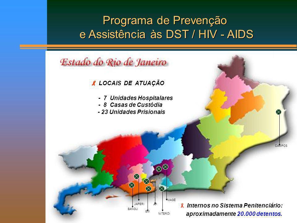 Equipe do Programa: O início Em 1995, o Programa conta com Profissionais de Saúde cedidos pela Secretaria Estadual de Saúde ou contratados especificamente para este fim.