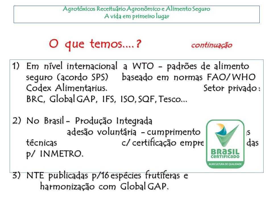 Agrotóxicos, Receituário Agronômico e Alimento Seguro.