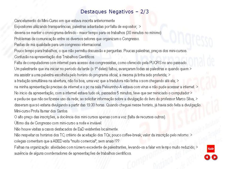 Destaques Negativos – 3/3 Sair