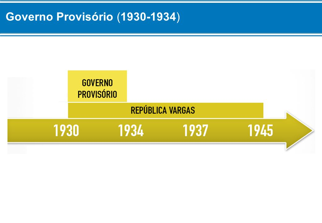 Combate às Velhas Estruturas Ao chegar à Presidência da República, Vargas tomou medidas para assumir o controle político do país.