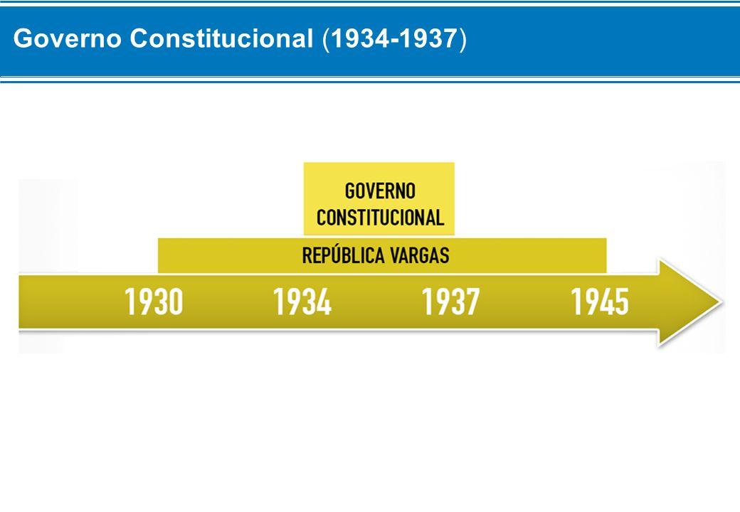 A Intensa Agitação Política e Social Em 16 de junho de 1934, terminou o trabalho da Assembléia Constituinte e foi promulgada a Nova Constituição do Brasil.