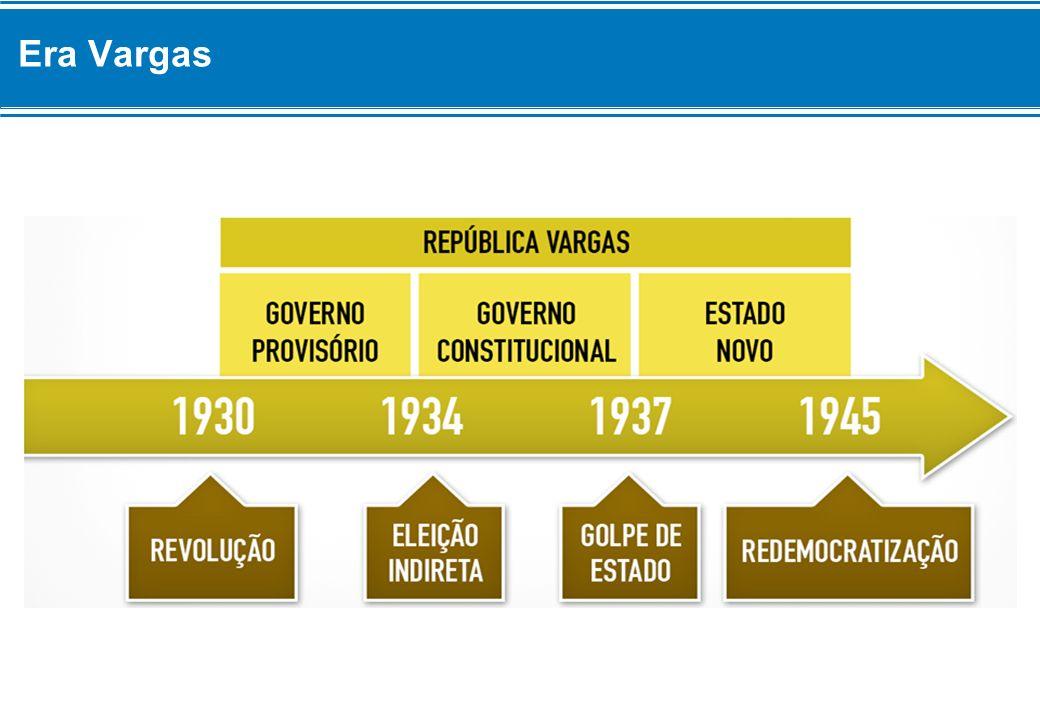 Getúlio Vargas chegou à Presidência da República em 1930 e permaneceu no Poder até 1945.