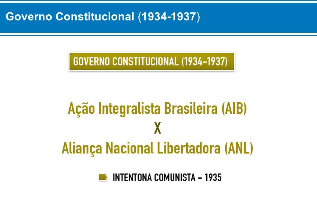 Integralistas x Aliancistas Nesse período ganharam destaque na vida pública do país dois grupos políticos com ideologias bastante diferentes: os Integralistas e os Aliancistas.