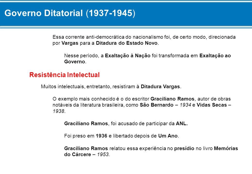Governo Ditatorial (1937-1945) Estado Novo e a Segunda Guerra Mundial De 1939 a 1945 o mundo foi abalado pela Segunda Guerra Mundial.