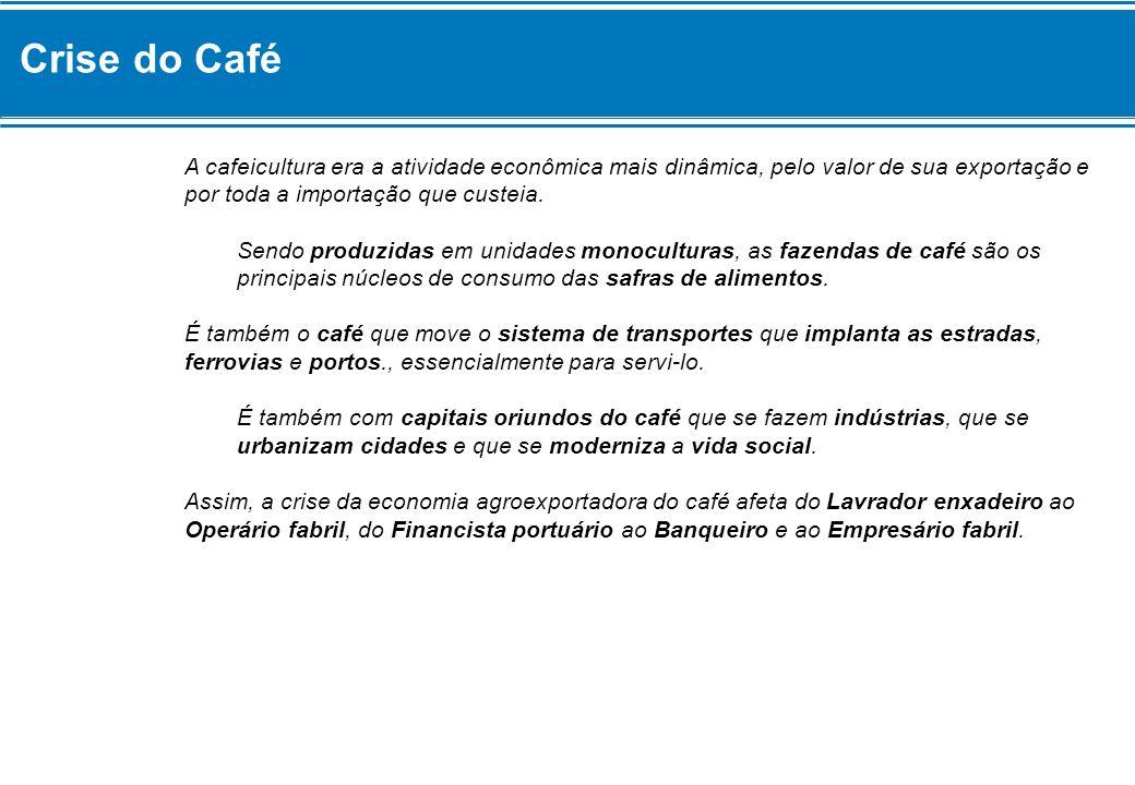 Crise do Café Crise Política – Desestruturação do Poder Tradicional O enfraquecimento econômico dos cafeicultores contribuiu para desestruturar as bases políticas que sustentavam a Primeira República.