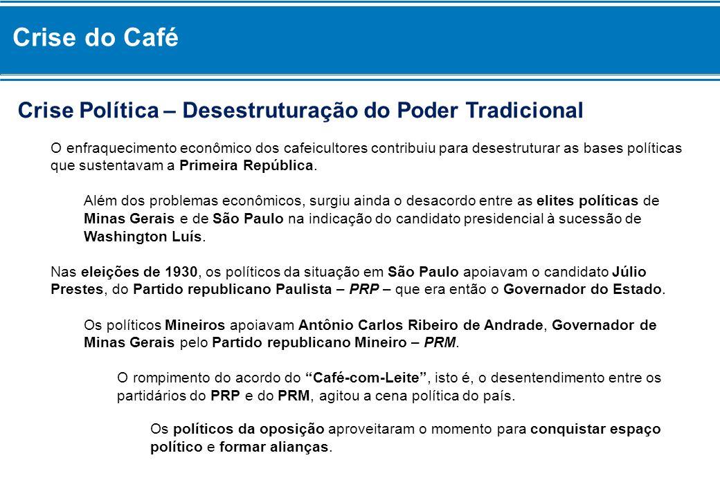 Crise do Café – Aliança Liberal Foi nesse contexto histórico que nasceu a Aliança Liberal, reunindo lideranças políticas do Rio Grande do Sul, de Minas Gerais e da Paraíba.