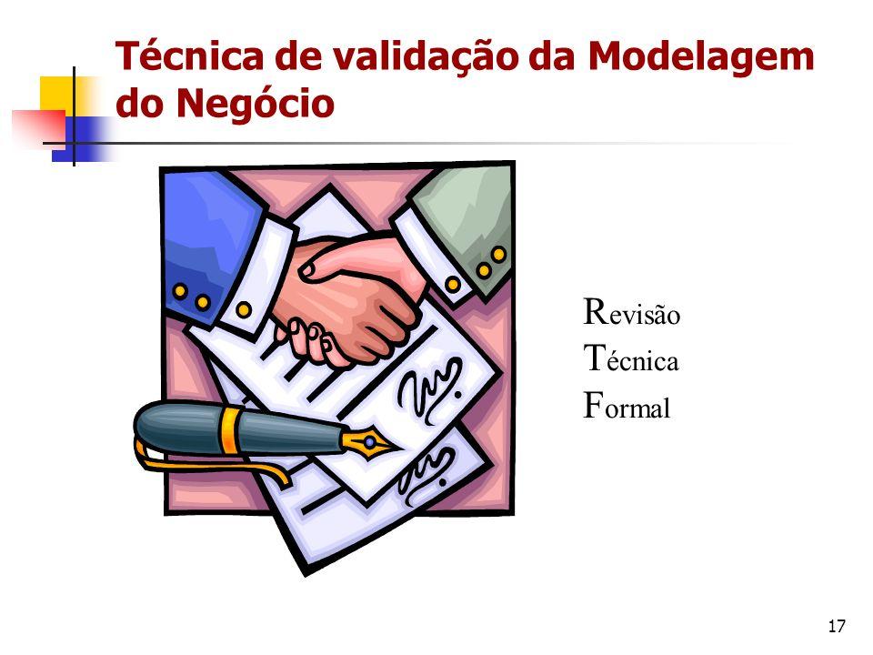 18 Técnica de validação da Modelagem do Negócio