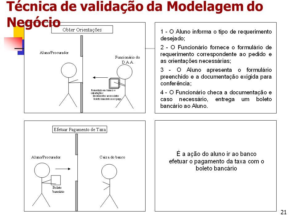 22 Validações: Protótipo RTF Software Técnicas da Engenharia de Requisitos Fundamentos - Orientação a Objeto - UML Análise OO: Modelo de domínio Aprovado Negócio Conhecer o negócio Modelos e Regras Casos de uso