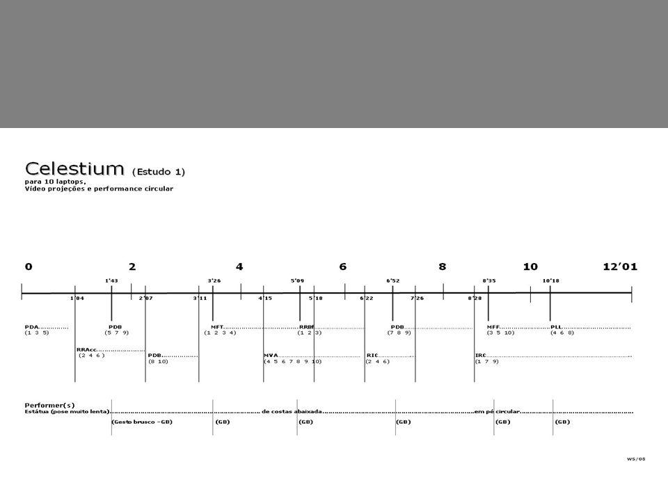 03 - MZ-40 Desconstrução temporal da famosa Sinfonia em Sol menor - op.40 de Wolfgang Amadeus Mozart.