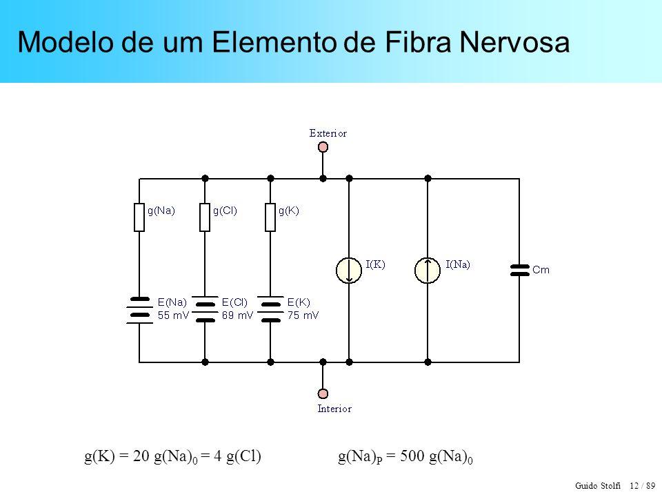 Guido Stolfi 13 / 89 Impulsos Nervosos em Células Sensoriais E = 1000 E = 10 E = 0 T