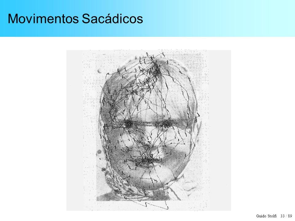 Guido Stolfi 34 / 89 Mecanismo de Formação da Imagem A 78459610132 1 2 3 4 5 6 7 8 9 t 50 ms