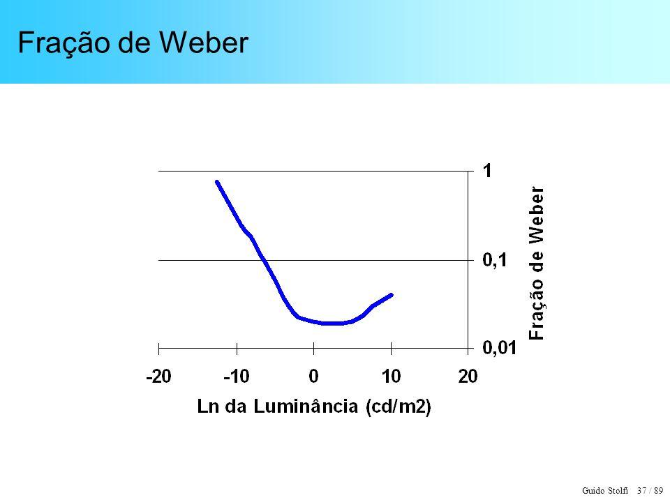 Guido Stolfi 38 / 89 Limiar de Percepção Sensorial log T P 100102