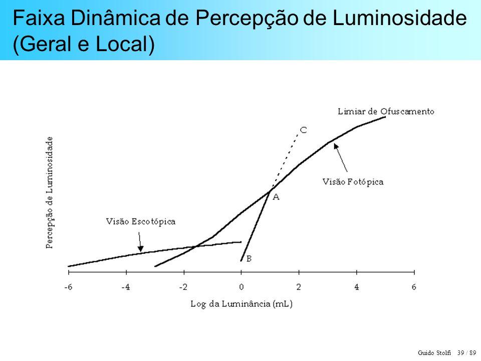 Guido Stolfi 40 / 89 Sensação de Brilho em Torno de um Ponto de Acomodação L* = Lightness