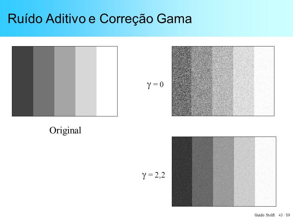 Guido Stolfi 44 / 89 Exemplo: Sistema sem Correção Gama Escala uniforme de intensidades aparentes (Lightness)