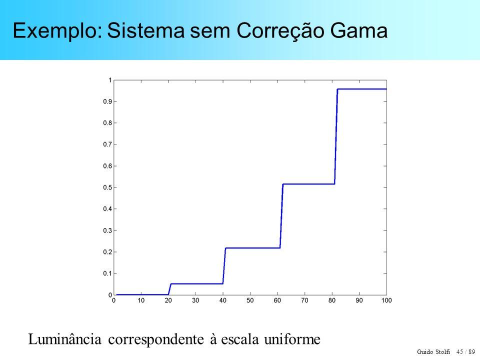Guido Stolfi 46 / 89 Exemplo: Sistema sem Correção Gama Sinal proporcional à Luminância sujeito a ruído aditivo