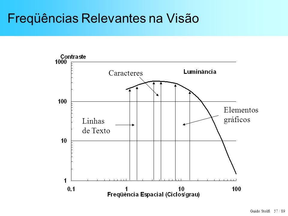 Guido Stolfi 58 / 89 Resolução Temporal e Cintilação