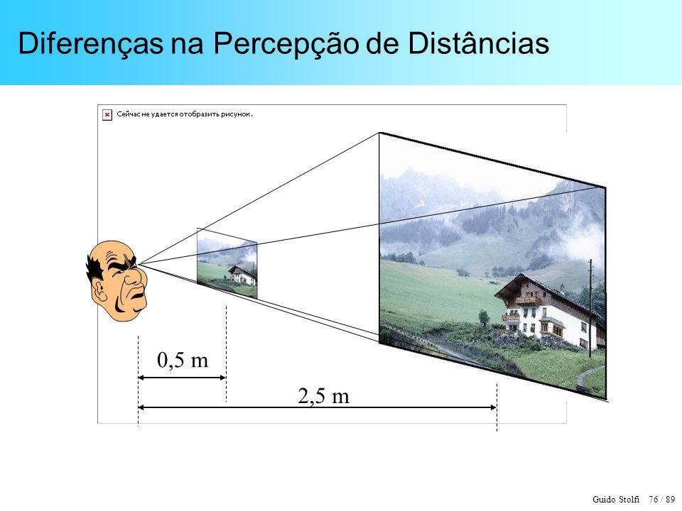 Guido Stolfi 77 / 89 Compensação da Distorção de Perspectiva ABC