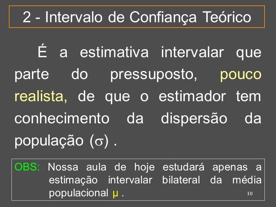 11 2 - Intervalo de Confiança Teórico Baseia-se no Teorema Central do Limite, que afirma que a média da amostra flutua em torno da média populacional (µ), com desvio padrão (DMA).