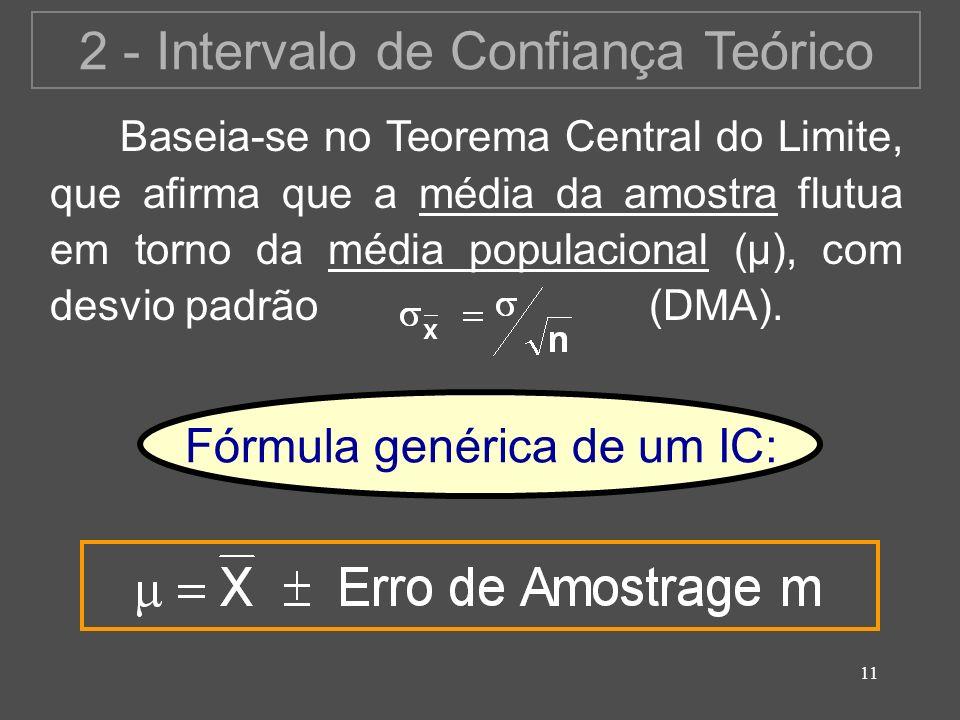 12 2 - Intervalo de Confiança Teórico A margem de confiança é dada em função do erro percentual admitido ( ), sendo a confiança (1 - ).