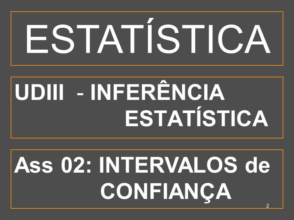 3 OBJETIVOS ESPECÍFICOS Determinar intervalo de 95% de confiança para a média; Comparar diferentes intervalos de confiança; Identificar situações em que se aplica o modelo de Student; Utilizar-se de dados estatísticos na tomada de decisão.