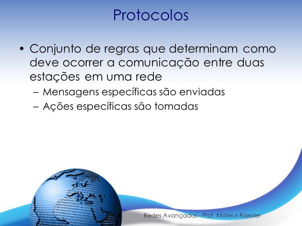 Redes Avançadas – Prof.Mateus Raeder Protocolos Analogia humana tempo Oi Você é gremista.