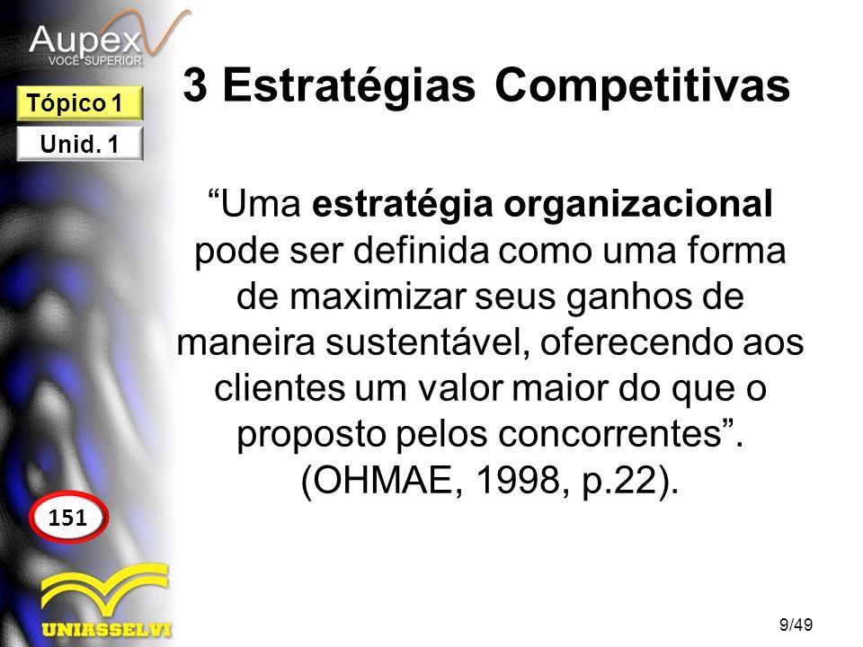 3 Estratégias Competitivas 3.1 Tipos de Estratégias DEFENSIVA: que tem como principais características o domínio estreito de produto/mercado possuindo um segmento de mercado bem definido e tem como atuantes administradores especializados que procuram criar um conjunto estável de produtos-serviço.