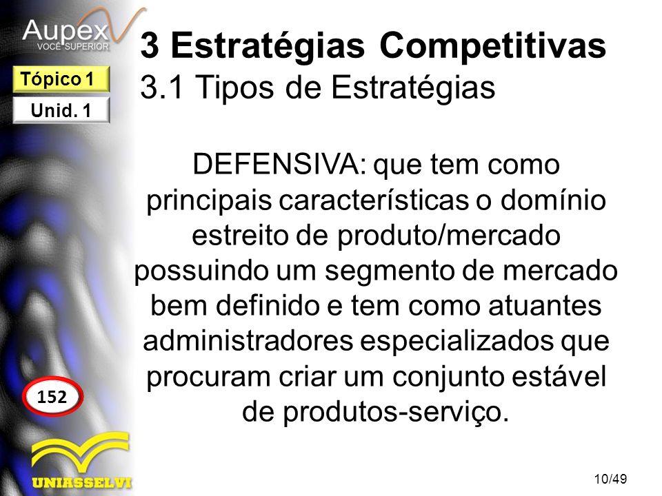 3 Estratégias Competitivas 3.1 Tipos de Estratégias PROSPECTORA: que é caracterizada pelos seguintes fatores: criadas de incertezas ambientais buscam oportunidade de mercado buscando continuamente o desenvolvimento com amplo domínio na área sendo geradora de mudanças.