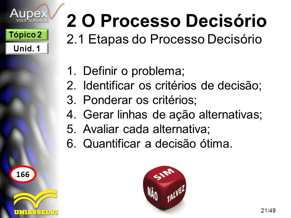 2 O Processo Decisório 2.1 Etapas do Processo Decisório Identifique e defina as melhores estratégias para competir; Implante mudanças necessárias; Desenvolva competências necessárias; Melhore o desempenho dos processos; Mantenha sempre seus funcionários e clientes satisfeitos.