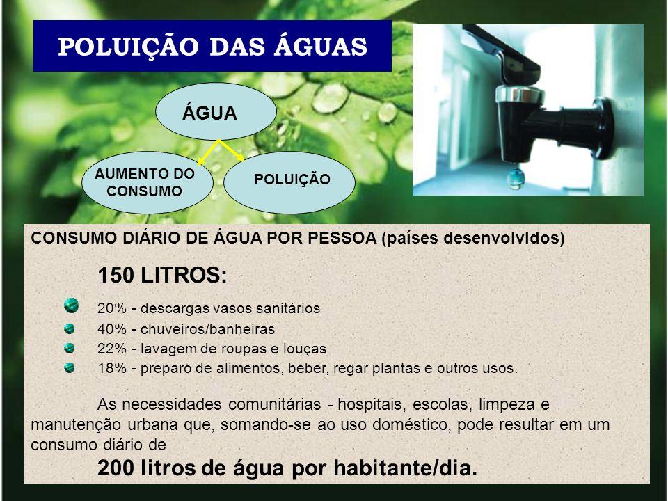 DISTRIBUIÇÃO DA ÁGUA DA TERRA Água Salgada 97% Oceanos e Mares Água Doce 3% Calotas polares e geleiras(75%) Subsolo: entre 3.750m e 750m acima de 750m (13,7%) (10,7%) Lagos(0,3%) Rios(0,03%) Solo/umidade(0.06%) Atmosfera/vapor d água(0,035%) Somente 3% da água disponível no planeta é doce.