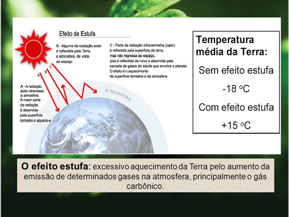 MDL – Mecanismos de Desenvolvimento Limpos Linha que sugere os critérios que definem como quais aspectos os projetos de sustentabilidade devem contemplar por segmento de atuação Projetos Ambientais - Critérios ÁGUA Consumo Reutilização Descarga de efluentes e infiltração Monitoramento de contaminação Turbidez Eutrofização Partículas sólidas em suspensão entre outros.