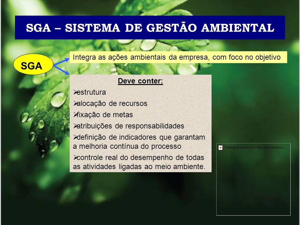 5º Revisão do SGA SGA PASSOS 1º Comprometimento e definição da política ambiental 2º Elaboração do Plano: Aspectos Ambientais e impactos ambientais associados.