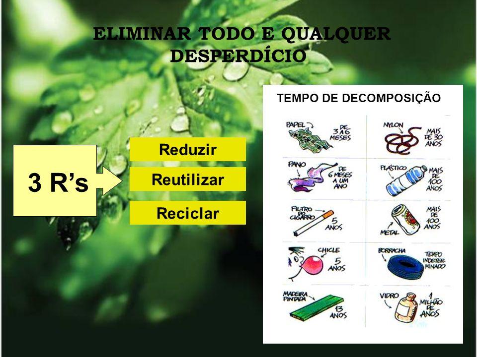 1º R - redução da geração de resíduo: Refletir antes da compra: Será que este produto é mesmo essencial.