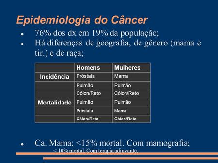Epidemiologia do Câncer