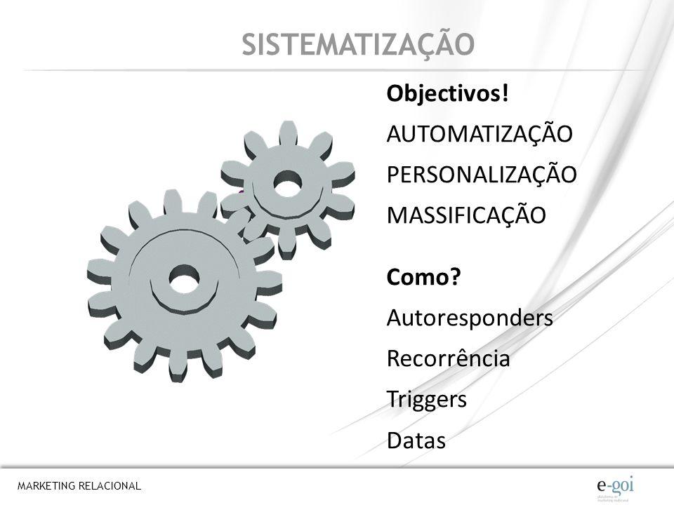 MARKETING RELACIONAL SEG.COMPORTAMENTAL Perfil Ciclo de vida do cliente Hábitos (meios) Geográfico Horas Compras