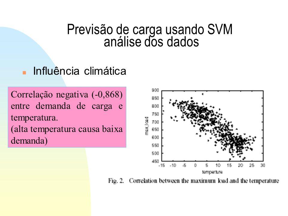 Previsão de carga usando SVM análise dos dados n Feriados, festividades e eventos locais Estas datas afetam a demanda de carga podendo aumentá-la ou diminuí-la.