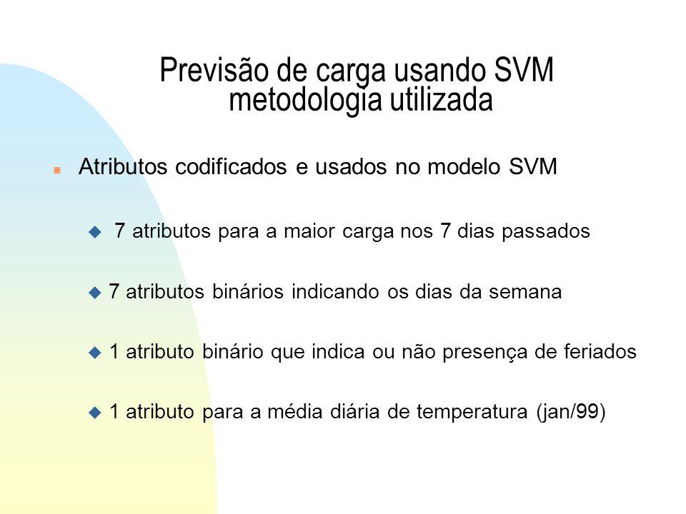 Previsão de carga usando SVM metodologia utilizada n Após escolha e codificação o modelo SVM foi treinado da seguinte maneira : u depois de obtida a carga de 1 de jan/99, esta será utilizada juntamente com as cargas de 26 a 31 de dez/98 para predição de 2 jan/99.