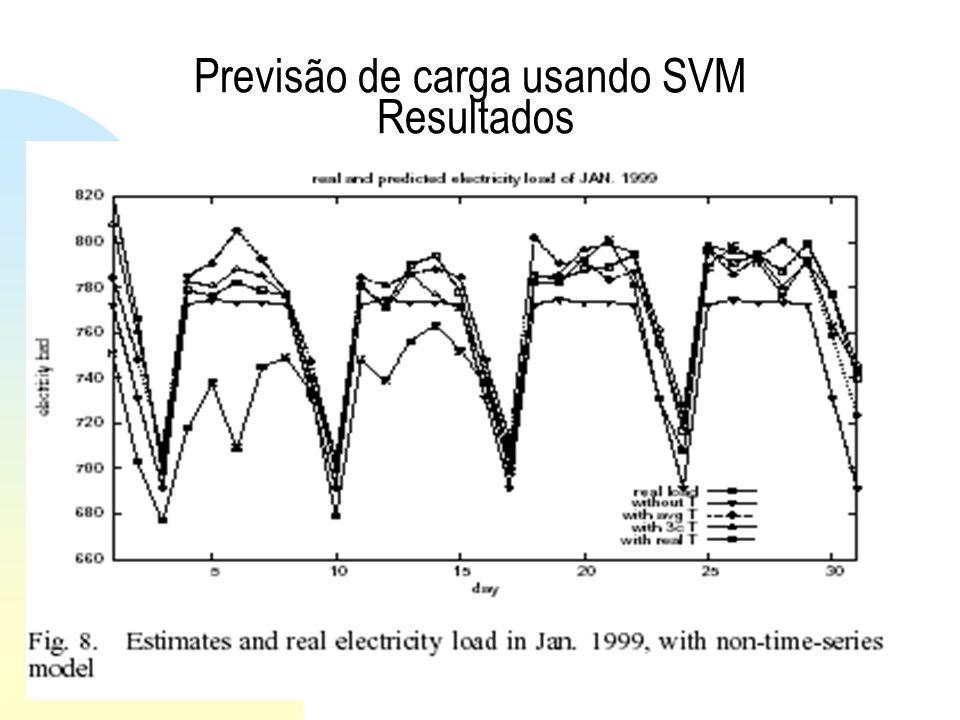 Previsão de carga usando Rede Neural Resultados obtidos durante estudo do paper a medição real (jan/97).a medição encontrada.