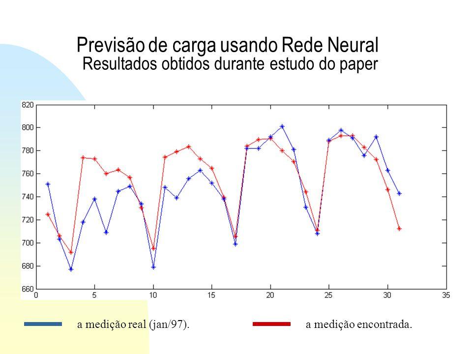 Previsão de carga usando Rede Neural Resultados obtidos durante estudo do paper n Passos: n Fase 1 Criação do programa TrainAndTestRegressor que treina a partir de um arquivo e testa com outro arquivo utilizando um classificador do weka do pacote spock.