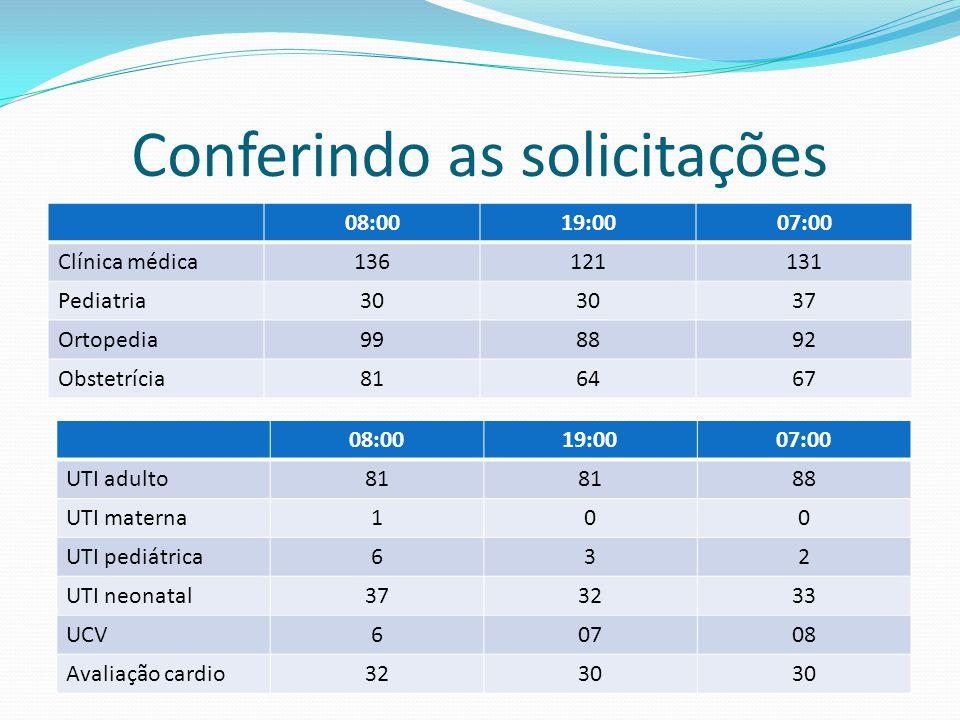Solicitações x Vagas SolicitaçãoVagas Clínica médica 136 31 Pediatria 30 20 Ortopedia 99 08 Obstetrícia 81 ??.