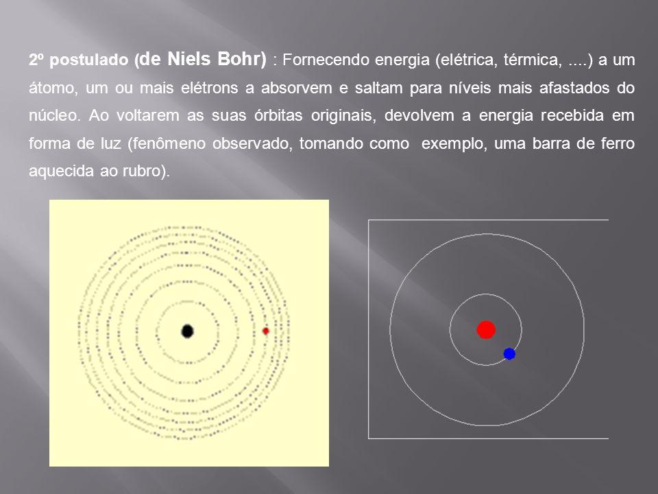 Segundo postulado de Bohr.