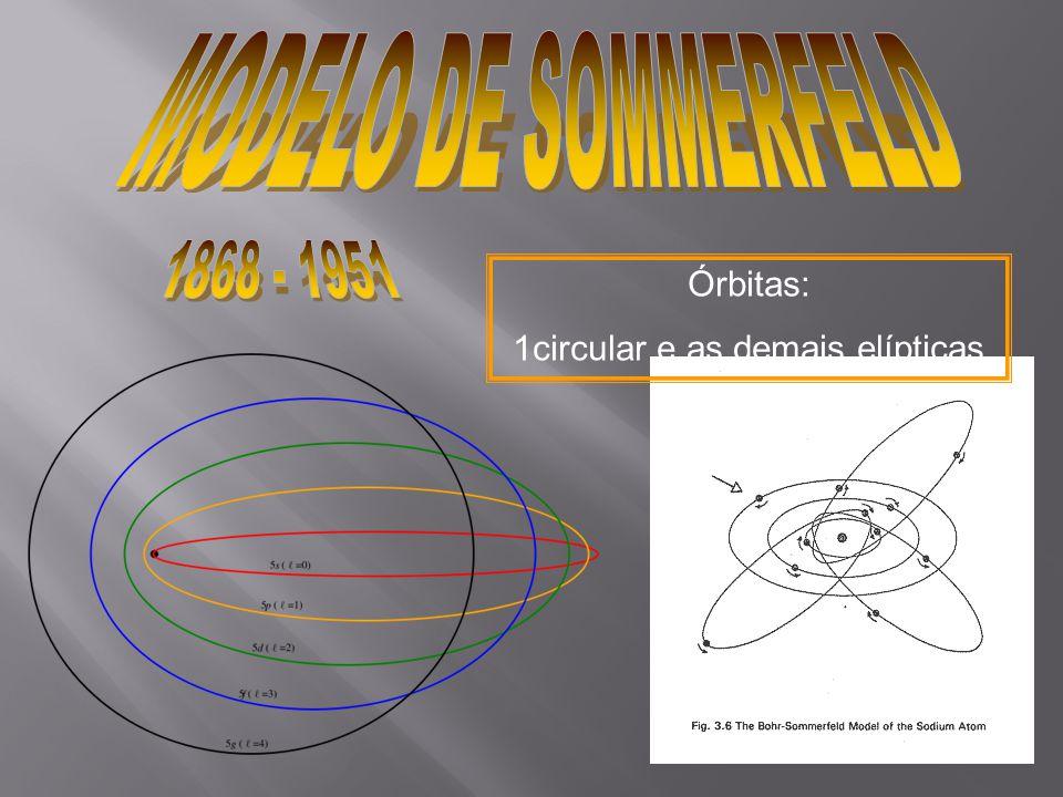 - Modelo Atômico de Sommerfeld (1916) Ao pesquisar o átomo, Sommerfeld concluiu que os elétrons de um mesmo nível, ocupam órbitas de trajetórias diferentes (circulares e elípticas) a que denominou de subníveis, que podem ser de quatro tipos: s, p, d, f.