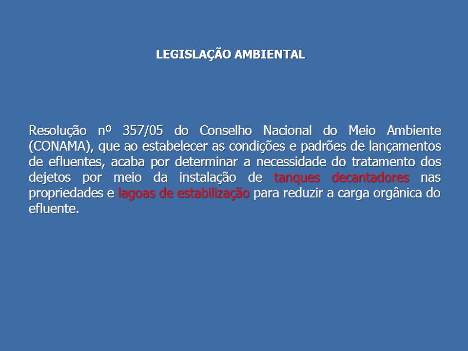 SUINOCULTURA BRASILEIRA Segundo IBGE (2009), a suinocultura brasileira possui um efetivo de 36 milhões de cabeças de suínos, ocupando a terceira posição mundial, e em termos de quantidade de animais abatidos ocupa a sexta posição.