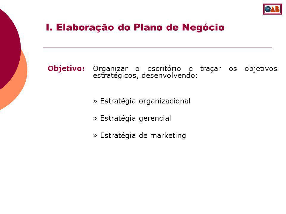 Estratégia organizacional Possibilitará organizar a estrutura do escritório em torno de funções e não em torno de pessoas.