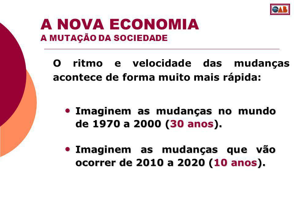 A Nova Economia traz fatos econômicos e sociais marcantes: A NOVA ECONOMIA GLOBALIZAÇÃO E A MUTAÇÃO DA SOCIEDADE A GLOBALIZAÇÃO A GLOBALIZAÇÃO A NOVA CONCEPÇÃO DO CAPITALISMO A NOVA CONCEPÇÃO DO CAPITALISMO O CICLO DE VIDA DOS PRODUTOS (Tecnologia) O CICLO DE VIDA DOS PRODUTOS (Tecnologia) A ERA DA INFORMAÇÃO, A GLOBALIZAÇÃO DA PRODUÇÃO A ERA DA INFORMAÇÃO, A GLOBALIZAÇÃO DA PRODUÇÃO A EMPRESA SOCIO-AMBIENTALMENTE CORRETA E ÉTICA A EMPRESA SOCIO-AMBIENTALMENTE CORRETA E ÉTICA AS NOVAS VISÕES DA ECONOMIA AS NOVAS VISÕES DA ECONOMIA