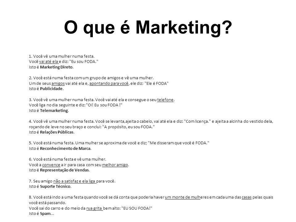 Marketing O que é? Como funciona? O que ele come?