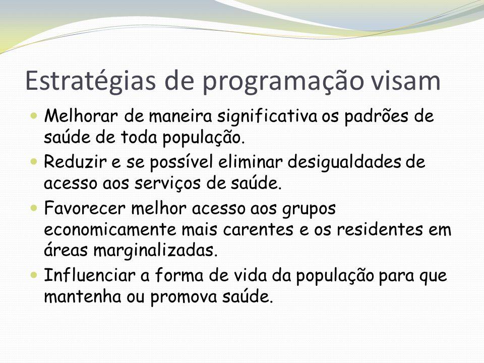 Estratégias de programação visam Superar a dicotomia entre atividades preventivas e curativas e executá-las em conjunto com programas específicos.