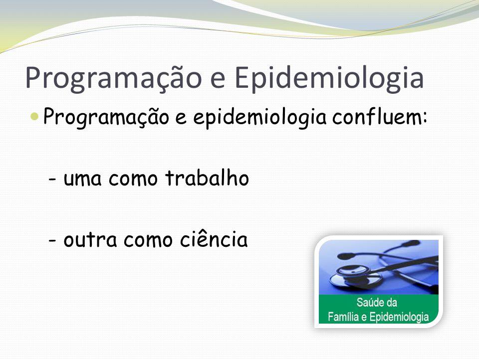 Programação e Epidemiologia Discriminação entre epidemiologia e programação.