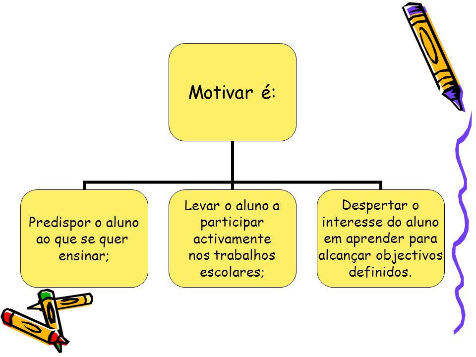A aprendizagem cria novos motivos, novas necessidades através de dois factores: 1.