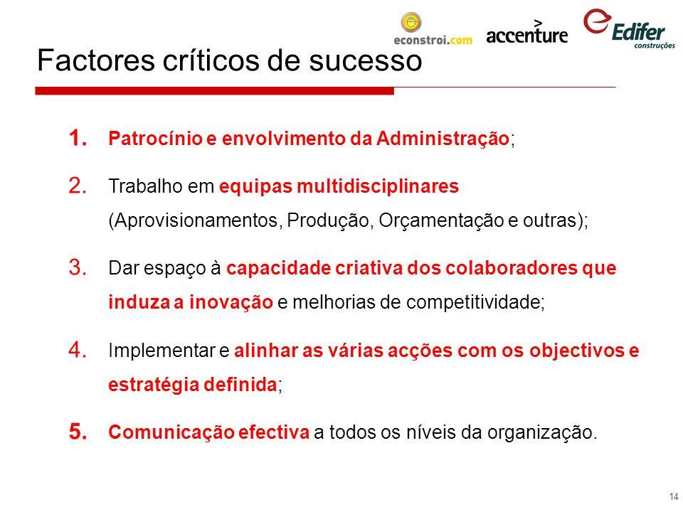 15 Projecto de Strategic Sourcing O novo modelo de compras e o econstroi.com na EDIFER 1º Congresso de Utilizadores do econstroi.com | 2005.06.30
